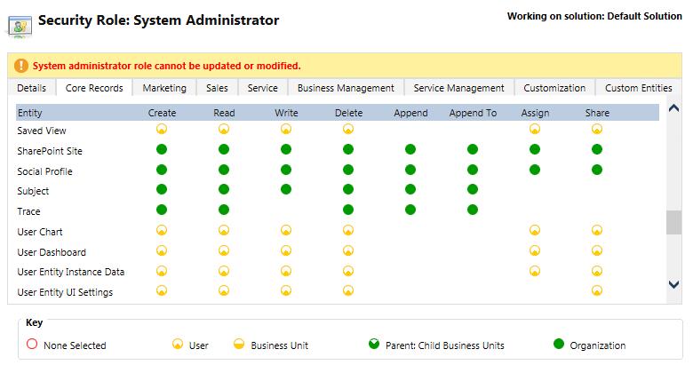 System Administrator Job Description - Free Sample Example Format